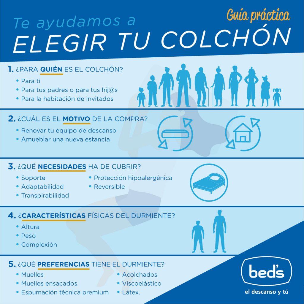 Cómo elegir tu colchón